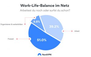 work life balance im netz